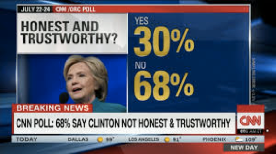 clinton_untrustworthy